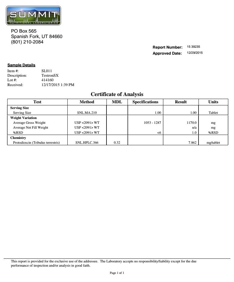 TestronSX-Lab-Report